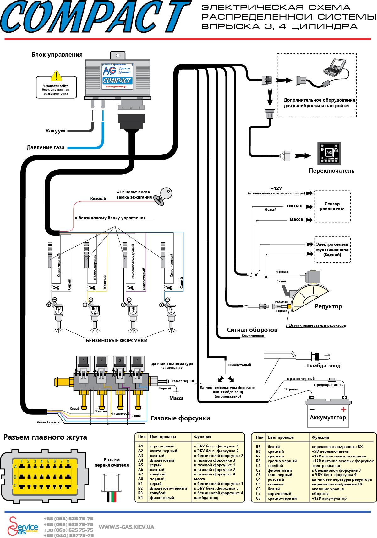 Схема подключения газового оборудования 2 поколения ловато
